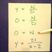 Determining the X Intercept