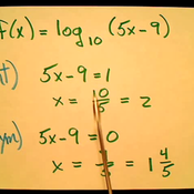 Graphing a Logarithmic Equation