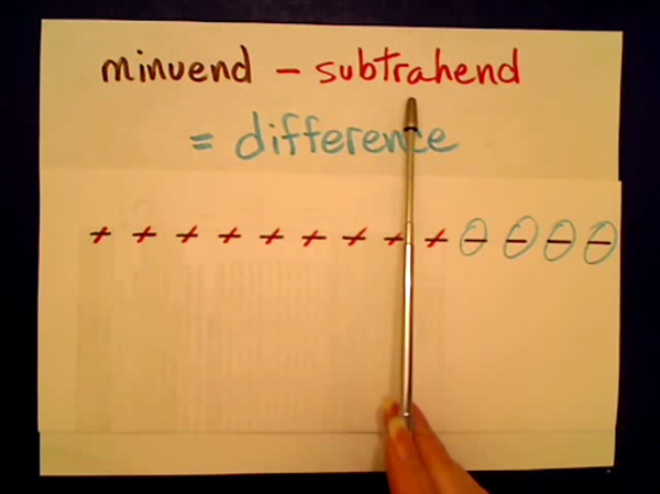 Subtraction with Drawing