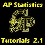 AP Statistics - Ch 2.1.1 Bar Graphs