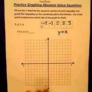 Practice Graphing Inequalities