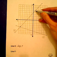 Practice Finding the Slope from a Graph
