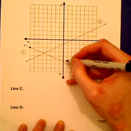 Practice Determining the Equation of a Line