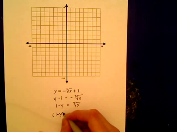 Practice Graphing Root Equations