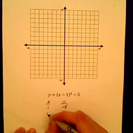 Practice Graphing Power Equations