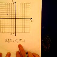 Practice Graphing Ellipses