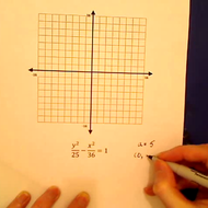 Practice Graphing Hyperbolas