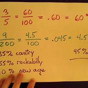 Expressing Percentage Probability