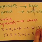 Using Deductive Logic