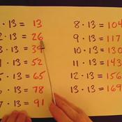 Multiplying by Thirteen