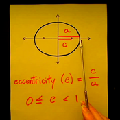 Eccentricity of an Ellipse