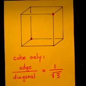 Diagonal of a Cube