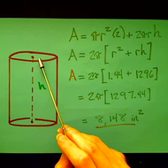 Surface Area of a Right Circular Cylinder