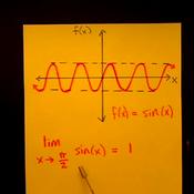 Trigonometric Limits