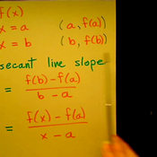 Second Form of a Derivative