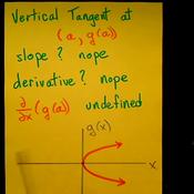 Finding a Vertical Tangent