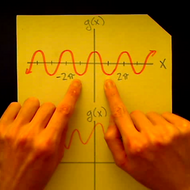 Applying Rolle's Theorem