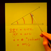 Radians and Degrees on the Unit Circle