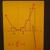 Computing a Middle Riemann Sum