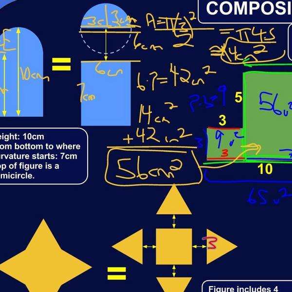 How to Figure Out the Area of Composite Figures