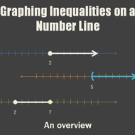 Graphing Inequalities on a Number Line
