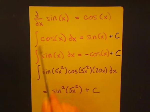 Trigonometric Integrals
