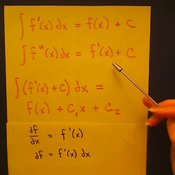 Taking the Integral of a Function