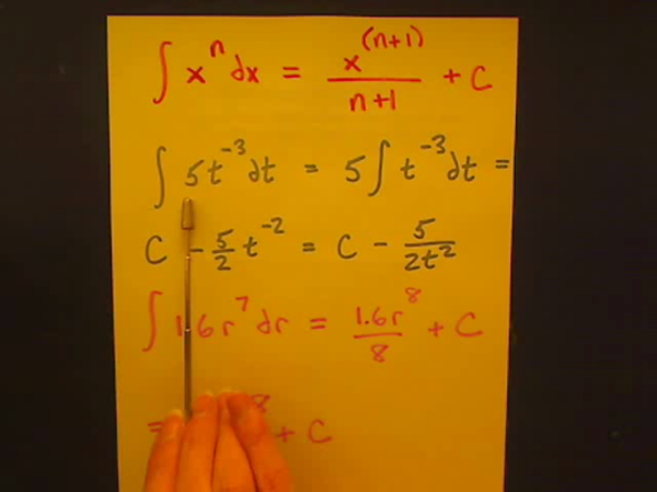 Taking the Integral of a Power