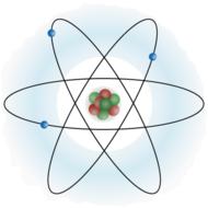 Ch.4 Concept 1--Atomic Structure (Pre-AP)