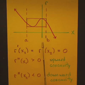 Concavity and Extremes