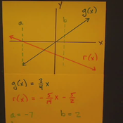 Finding a Difference of Integrals