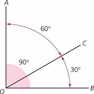 Concept 4 Complementary and Supplementary Angles