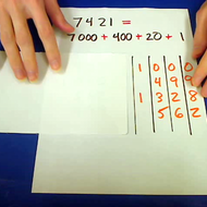 Comparing Two to Four Digit Numbers