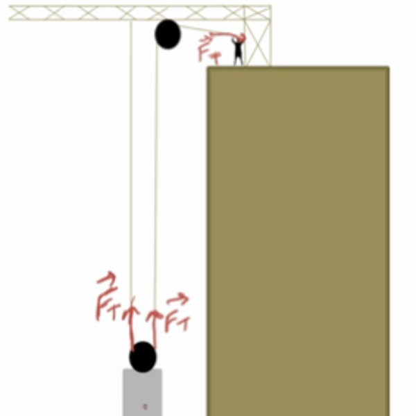 Rope & Pulley System