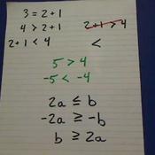 Algebraic Inequalities