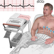 Obtaining the 12 Lead ECG