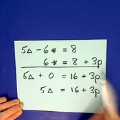 Multiplication and Addition Method