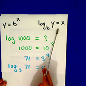 Exponential to Logarithmic Format