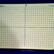 Plotting Points in the First Quadrant