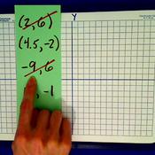 Plotting Points in the Fourth Quadrant
