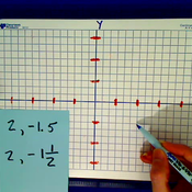 Plotting Fractions and Decimals