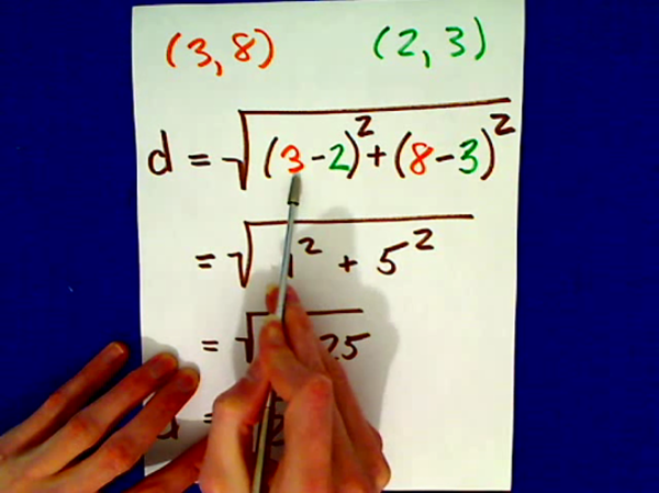 Applying the Distance Formula