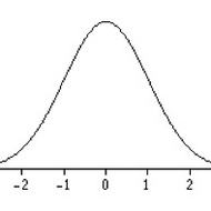 Comparing Normal Distributions