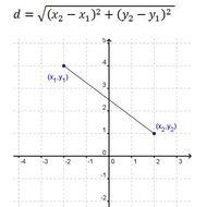 Ma2 - Avståndsformeln