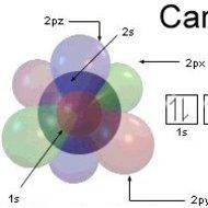 Lesson 8 Unit 2-3 Electron Configurations