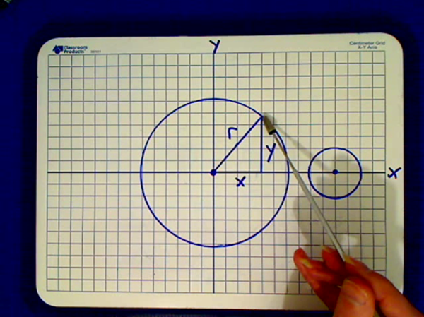 Introduction to Circles