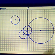 The Graph of a Circle