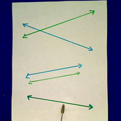 Graph of Solutions to Simultaneous Equations