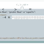Comparing Positive and Negative Numbers