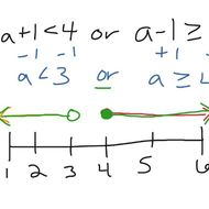 Lesson 1-13 Compound Inequalities